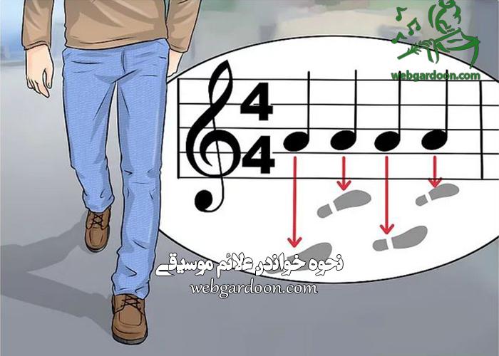 نحوه خواندن علائم موسیقی,آموزش موسیقی,وبگردون